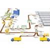 Линия для производства газобетонных блоков автоклавного производства,   Китай